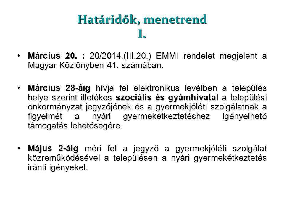 Határidők, menetrend I. •Március 20. : 20/2014.(III.20.) EMMI rendelet megjelent a Magyar Közlönyben 41. számában. •Március 28-áig hívja fel elektroni