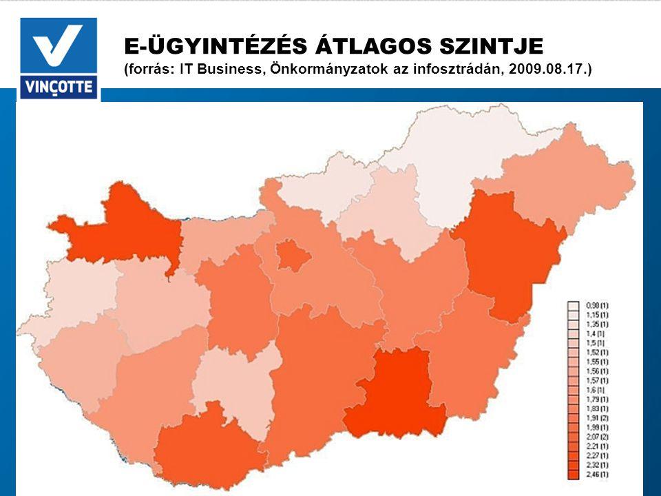 E-ÜGYINTÉZÉS ÁTLAGOS SZINTJE (forrás: IT Business, Önkormányzatok az infosztrádán, 2009.08.17.)