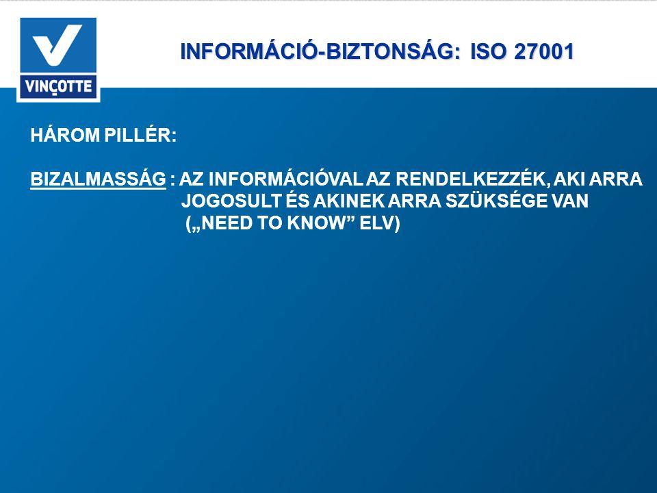 """INFORMÁCIÓ-BIZTONSÁG: ISO 27001 INFORMÁCIÓ-BIZTONSÁG: ISO 27001 HÁROM PILLÉR: BIZALMASSÁG : AZ INFORMÁCIÓVAL AZ RENDELKEZZÉK, AKI ARRA JOGOSULT ÉS AKINEK ARRA SZÜKSÉGE VAN (""""NEED TO KNOW ELV)"""