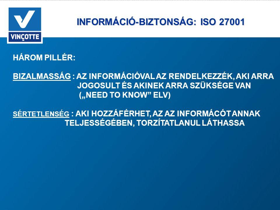 """INFORMÁCIÓ-BIZTONSÁG: ISO 27001 INFORMÁCIÓ-BIZTONSÁG: ISO 27001 HÁROM PILLÉR: BIZALMASSÁG : AZ INFORMÁCIÓVAL AZ RENDELKEZZÉK, AKI ARRA JOGOSULT ÉS AKINEK ARRA SZÜKSÉGE VAN (""""NEED TO KNOW ELV) SÉRTETLENSÉG : AKI HOZZÁFÉRHET, AZ AZ INFORMÁCÓT ANNAK TELJESSÉGÉBEN, TORZÍTATLANUL LÁTHASSA"""