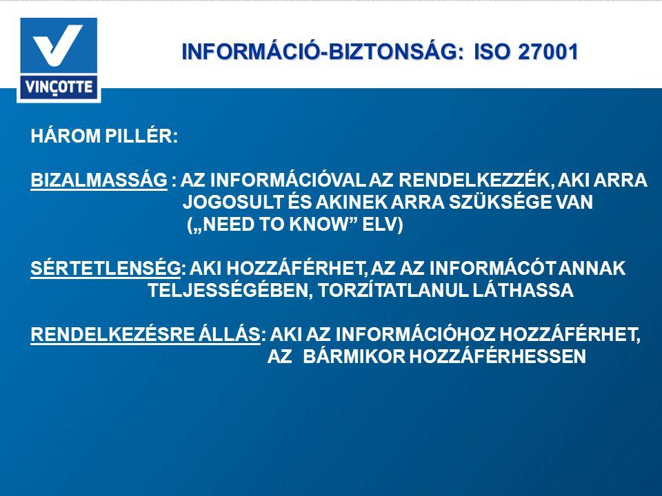 """INFORMÁCIÓ-BIZTONSÁG: ISO 27001 INFORMÁCIÓ-BIZTONSÁG: ISO 27001 HÁROM PILLÉR: BIZALMASSÁG : AZ INFORMÁCIÓVAL AZ RENDELKEZZÉK, AKI ARRA JOGOSULT ÉS AKINEK ARRA SZÜKSÉGE VAN (""""NEED TO KNOW ELV) SÉRTETLENSÉG: AKI HOZZÁFÉRHET, AZ AZ INFORMÁCÓT ANNAK TELJESSÉGÉBEN, TORZÍTATLANUL LÁTHASSA RENDELKEZÉSRE ÁLLÁS: AKI AZ INFORMÁCIÓHOZ HOZZÁFÉRHET, AZ BÁRMIKOR HOZZÁFÉRHESSEN"""