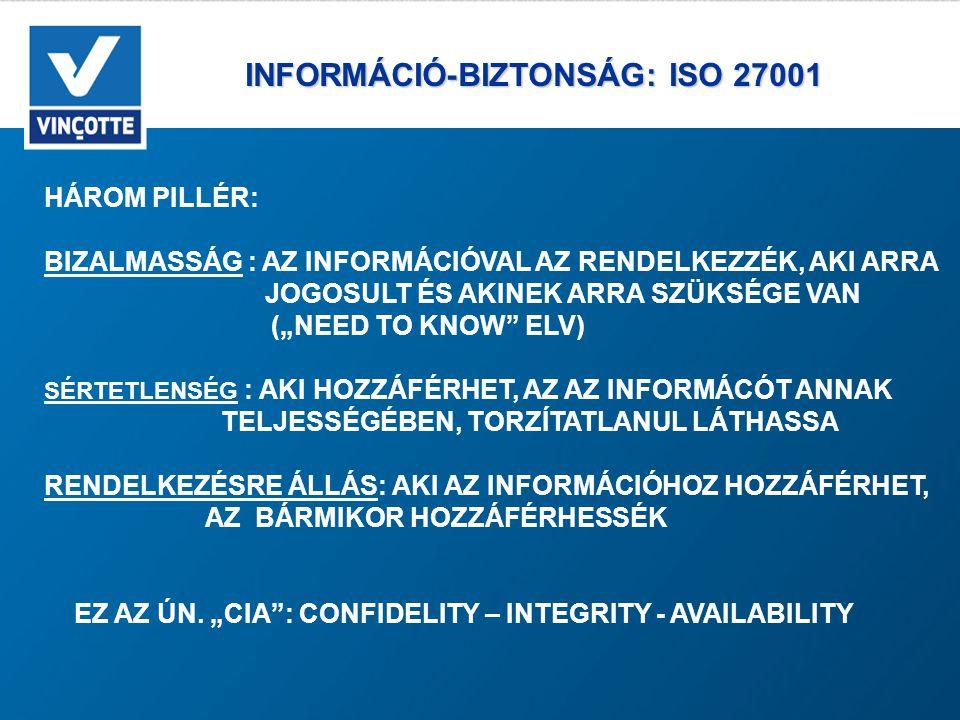 """INFORMÁCIÓ-BIZTONSÁG: ISO 27001 INFORMÁCIÓ-BIZTONSÁG: ISO 27001 HÁROM PILLÉR: BIZALMASSÁG : AZ INFORMÁCIÓVAL AZ RENDELKEZZÉK, AKI ARRA JOGOSULT ÉS AKINEK ARRA SZÜKSÉGE VAN (""""NEED TO KNOW ELV) SÉRTETLENSÉG : AKI HOZZÁFÉRHET, AZ AZ INFORMÁCÓT ANNAK TELJESSÉGÉBEN, TORZÍTATLANUL LÁTHASSA RENDELKEZÉSRE ÁLLÁS: AKI AZ INFORMÁCIÓHOZ HOZZÁFÉRHET, AZ BÁRMIKOR HOZZÁFÉRHESSÉK EZ AZ ÚN."""