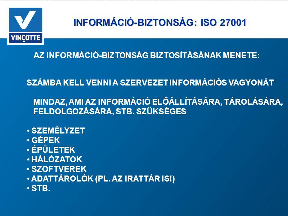 INFORMÁCIÓ-BIZTONSÁG: ISO 27001 INFORMÁCIÓ-BIZTONSÁG: ISO 27001 AZ INFORMÁCIÓ-BIZTONSÁG BIZTOSÍTÁSÁNAK MENETE: SZÁMBA KELL VENNI A SZERVEZET INFORMÁCIÓS VAGYONÁT MINDAZ, AMI AZ INFORMÁCIÓ ELŐÁLLÍTÁSÁRA, TÁROLÁSÁRA, FELDOLGOZÁSÁRA, STB.