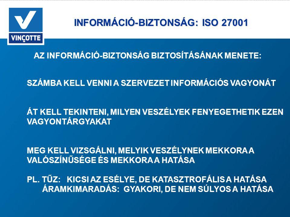 INFORMÁCIÓ-BIZTONSÁG: ISO 27001 INFORMÁCIÓ-BIZTONSÁG: ISO 27001 AZ INFORMÁCIÓ-BIZTONSÁG BIZTOSÍTÁSÁNAK MENETE: SZÁMBA KELL VENNI A SZERVEZET INFORMÁCIÓS VAGYONÁT ÁT KELL TEKINTENI, MILYEN VESZÉLYEK FENYEGETHETIK EZEN VAGYONTÁRGYAKAT MEG KELL VIZSGÁLNI, MELYIK VESZÉLYNEK MEKKORA A VALÓSZÍNŰSÉGE ÉS MEKKORA A HATÁSA PL.