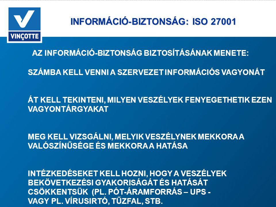 INFORMÁCIÓ-BIZTONSÁG: ISO 27001 INFORMÁCIÓ-BIZTONSÁG: ISO 27001 AZ INFORMÁCIÓ-BIZTONSÁG BIZTOSÍTÁSÁNAK MENETE: SZÁMBA KELL VENNI A SZERVEZET INFORMÁCIÓS VAGYONÁT ÁT KELL TEKINTENI, MILYEN VESZÉLYEK FENYEGETHETIK EZEN VAGYONTÁRGYAKAT MEG KELL VIZSGÁLNI, MELYIK VESZÉLYNEK MEKKORA A VALÓSZÍNŰSÉGE ÉS MEKKORA A HATÁSA INTÉZKEDÉSEKET KELL HOZNI, HOGY A VESZÉLYEK BEKÖVETKEZÉSI GYAKORISÁGÁT ÉS HATÁSÁT CSÖKKENTSÜK (PL.