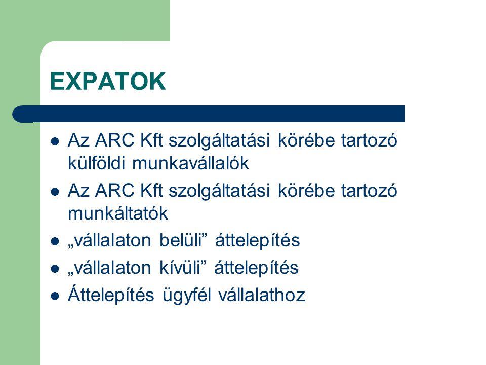 """EXPATOK  Az ARC Kft szolgáltatási körébe tartozó külföldi munkavállalók  Az ARC Kft szolgáltatási körébe tartozó munkáltatók  """"vállalaton belüli"""" á"""