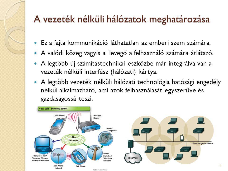 A vezeték nélküli hálózatok meghatározása  Ez a fajta kommunikáció láthatatlan az emberi szem számára.  A valódi közeg vagyis a levegő a felhasználó