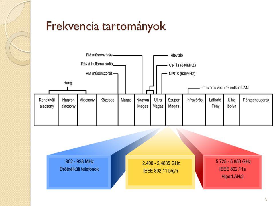 Frekvencia tartományok 5