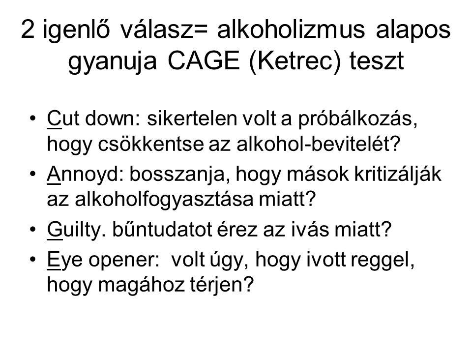 2 igenlő válasz= alkoholizmus alapos gyanuja CAGE (Ketrec) teszt •Cut down: sikertelen volt a próbálkozás, hogy csökkentse az alkohol-bevitelét? •Anno