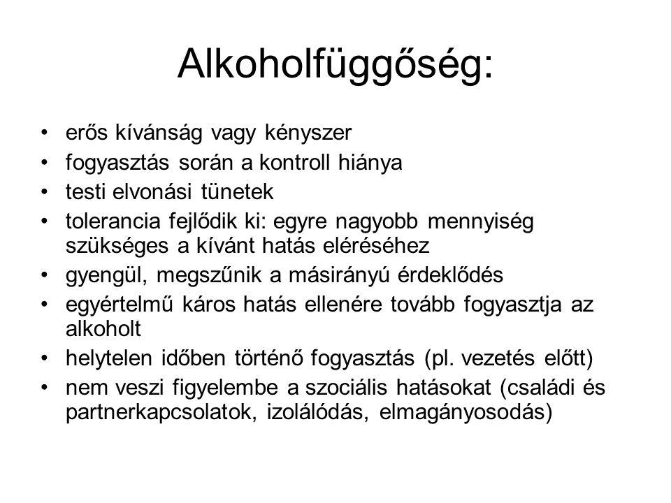 Az alkoholisták típusai Jellinek szerint •α-drinker: konfliktus  megkönnyebbülés •β-drinker: alkalomszerűen •γ-drinker: elvesztette a kontrollt, alkoholbeteg •δ-drinker: állandóan ivó, fenn kell tartsa az alkohoszintjét a megvonási tünetek elkerülésére •ε-drinker: epizódikus vagy időszakos erős alkoholfogyasztó