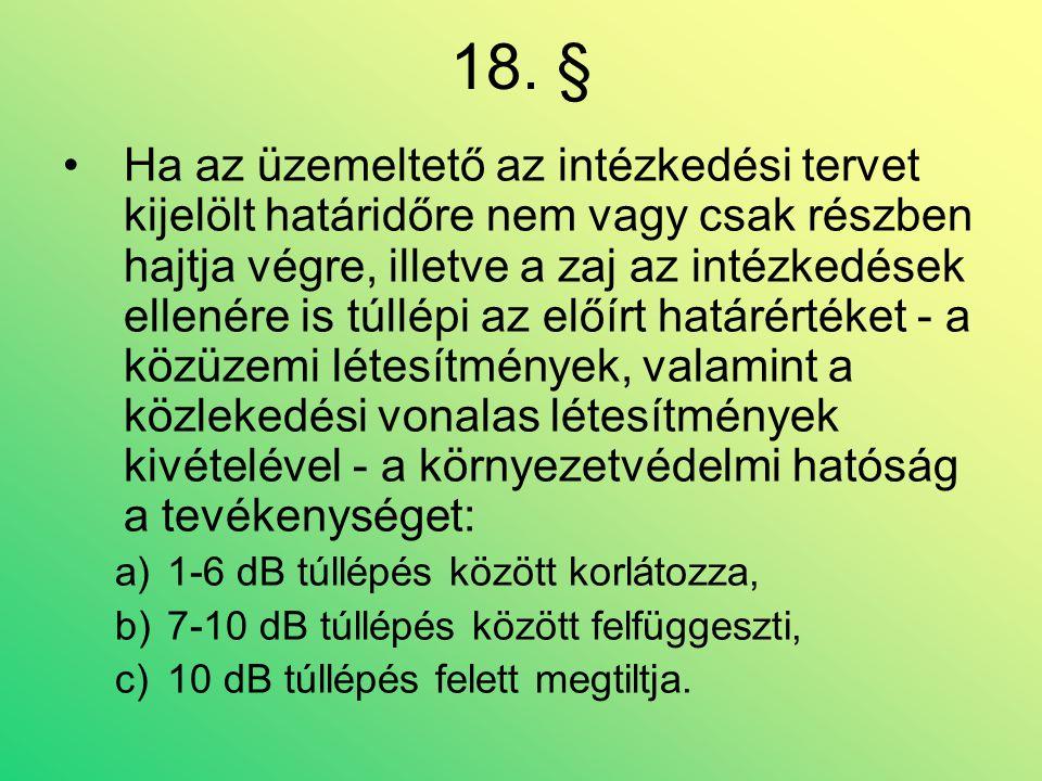 18. § •Ha az üzemeltető az intézkedési tervet kijelölt határidőre nem vagy csak részben hajtja végre, illetve a zaj az intézkedések ellenére is túllép