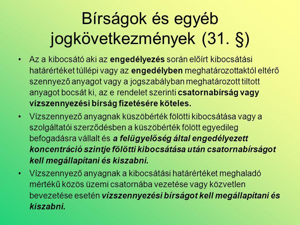 Bírságok és egyéb jogkövetkezmények (31.