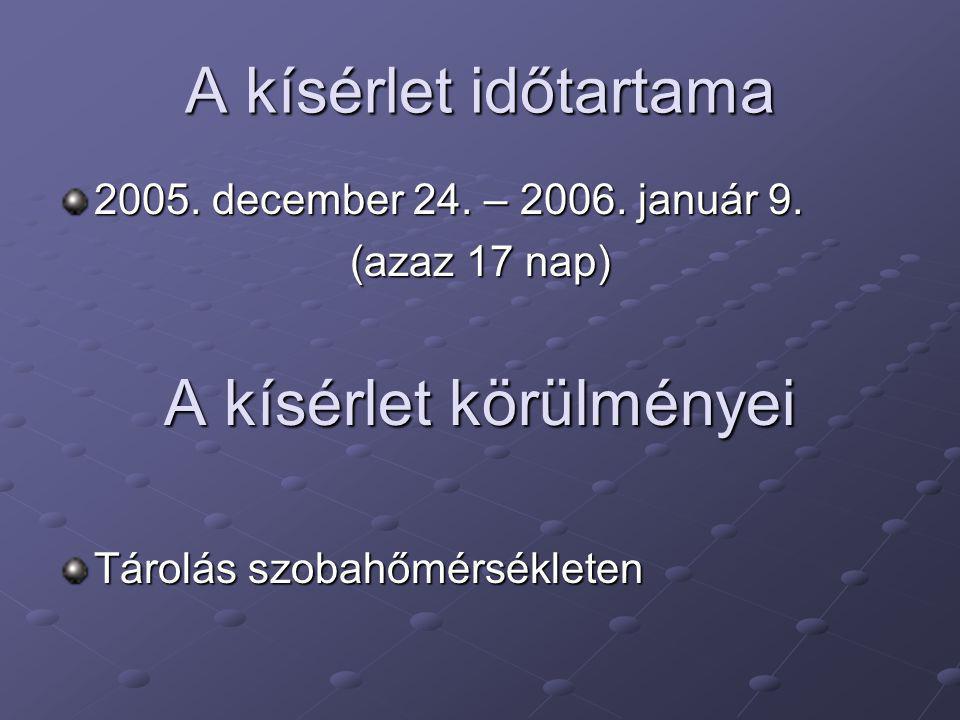 A kísérlet időtartama 2005.december 24. – 2006. január 9.