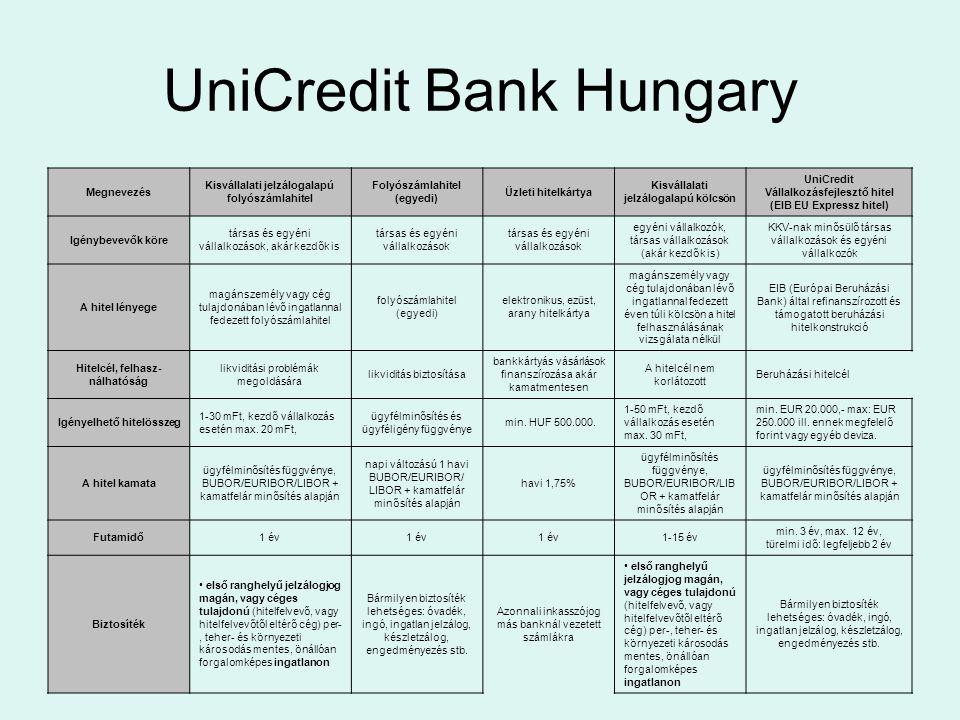 UniCredit Bank Hungary Megnevezés Kisvállalati jelzálogalapú folyószámlahitel Folyószámlahitel (egyedi) Üzleti hitelkártya Kisvállalati jelzálogalapú