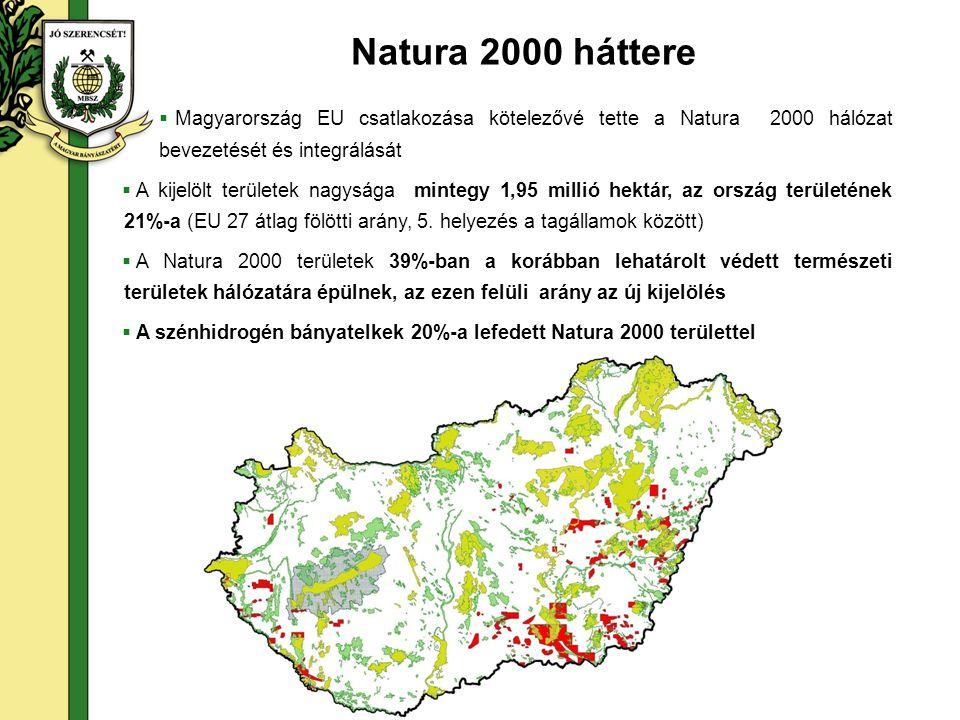 Natura 2000 háttere  Magyarország EU csatlakozása kötelezővé tette a Natura 2000 hálózat bevezetését és integrálását  A kijelölt területek nagysága mintegy 1,95 millió hektár, az ország területének 21%-a (EU 27 átlag fölötti arány, 5.