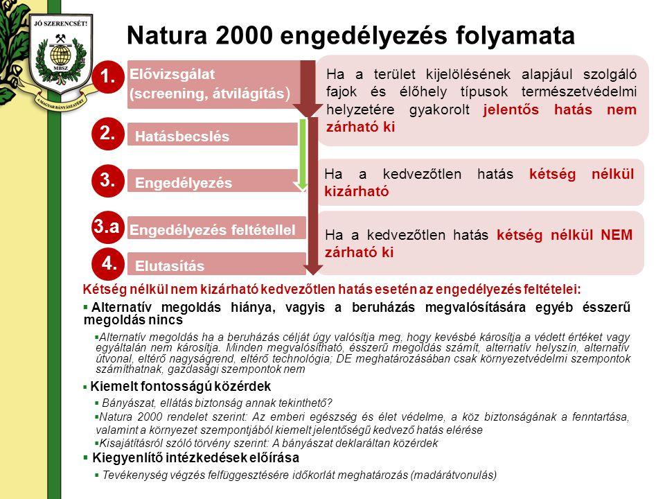 Natura 2000 engedélyezés folyamata 1.