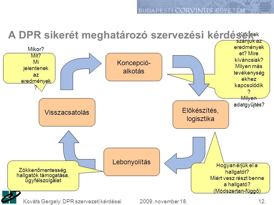 2009. november 18.Kováts Gergely: DPR szervezeti kérdései12.