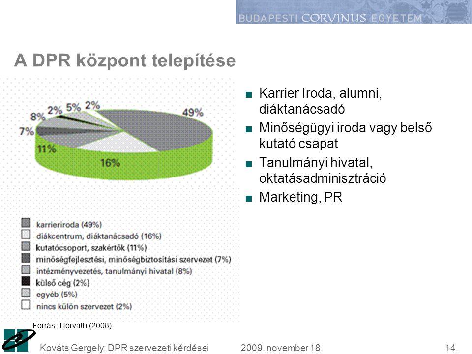 2009. november 18.Kováts Gergely: DPR szervezeti kérdései14.