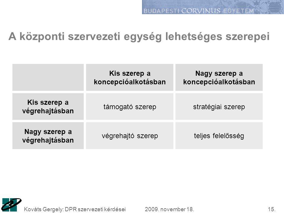 2009. november 18.Kováts Gergely: DPR szervezeti kérdései15.