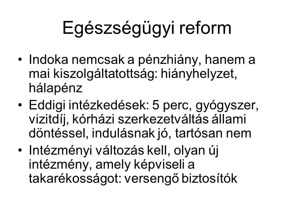 Egészségügyi reform •Indoka nemcsak a pénzhiány, hanem a mai kiszolgáltatottság: hiányhelyzet, hálapénz •Eddigi intézkedések: 5 perc, gyógyszer, vizitdíj, kórházi szerkezetváltás állami döntéssel, indulásnak jó, tartósan nem •Intézményi változás kell, olyan új intézmény, amely képviseli a takarékosságot: versengő biztosítók