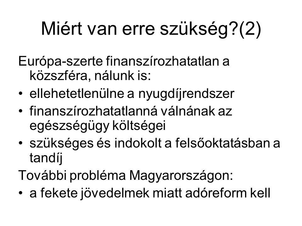 Miért van erre szükség (2) Európa-szerte finanszírozhatatlan a közszféra, nálunk is: •ellehetetlenülne a nyugdíjrendszer •finanszírozhatatlanná válnának az egészségügy költségei •szükséges és indokolt a felsőoktatásban a tandíj További probléma Magyarországon: •a fekete jövedelmek miatt adóreform kell