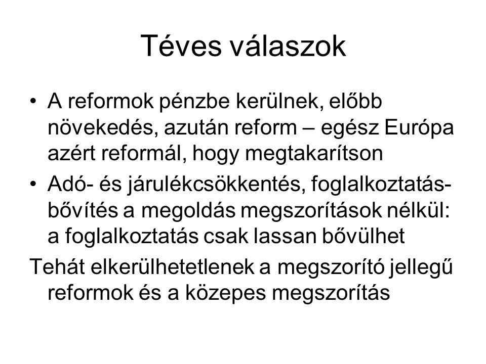 Téves válaszok •A reformok pénzbe kerülnek, előbb növekedés, azután reform – egész Európa azért reformál, hogy megtakarítson •Adó- és járulékcsökkentés, foglalkoztatás- bővítés a megoldás megszorítások nélkül: a foglalkoztatás csak lassan bővülhet Tehát elkerülhetetlenek a megszorító jellegű reformok és a közepes megszorítás