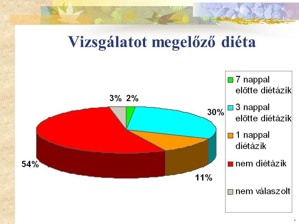 11. Vizsgálatot megelőző diéta