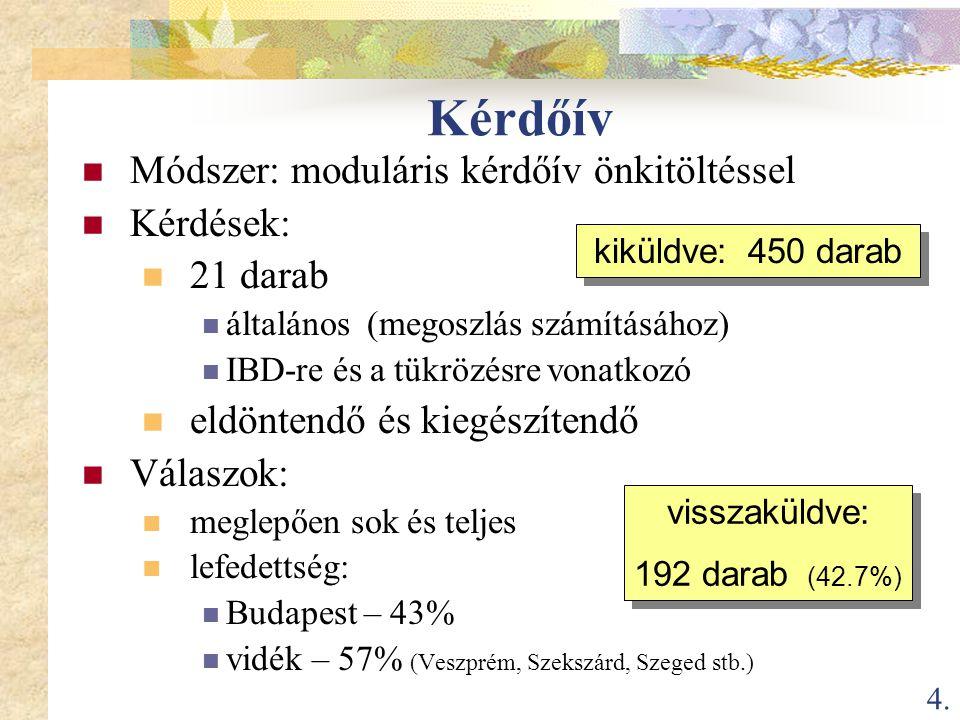 4. Kérdőív  Módszer: moduláris kérdőív önkitöltéssel  Kérdések:  21 darab  általános (megoszlás számításához)  IBD-re és a tükrözésre vonatkozó 