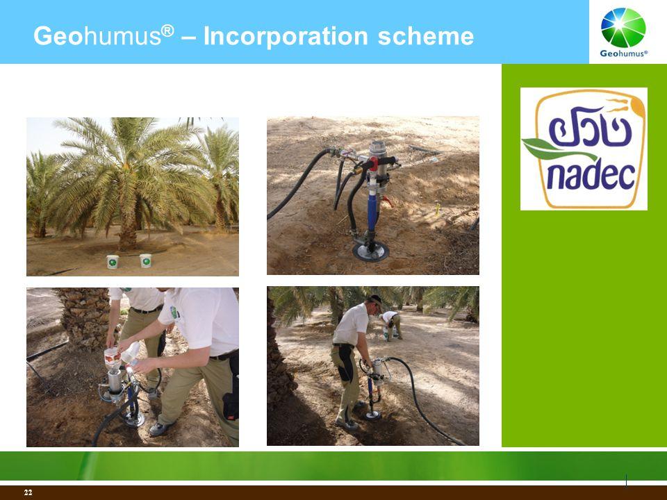 22 Geohumus ® – Incorporation scheme