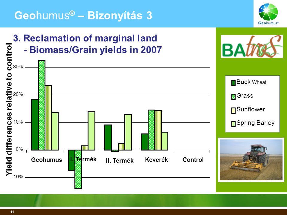 24 -10% 0% 10% 20% 30% Geohumus I.