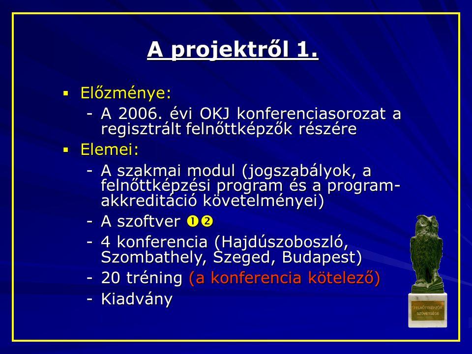 A projektről 1.  Előzménye: -A 2006. évi OKJ konferenciasorozat a regisztrált felnőttképzők részére  Elemei: -A szakmai modul (jogszabályok, a felnő