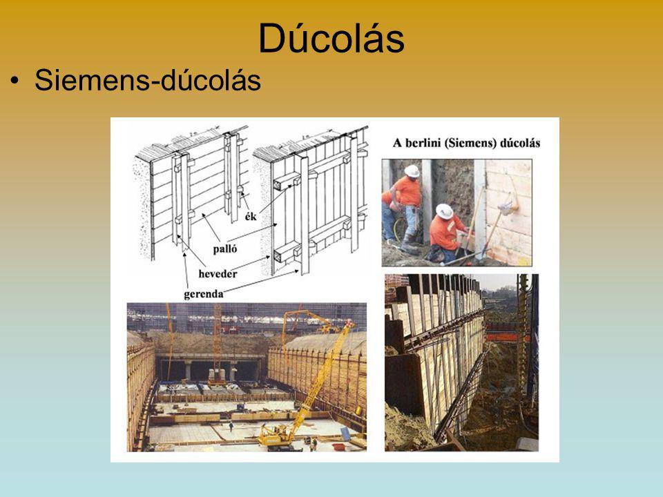 Dúcolás •Siemens-dúcolás