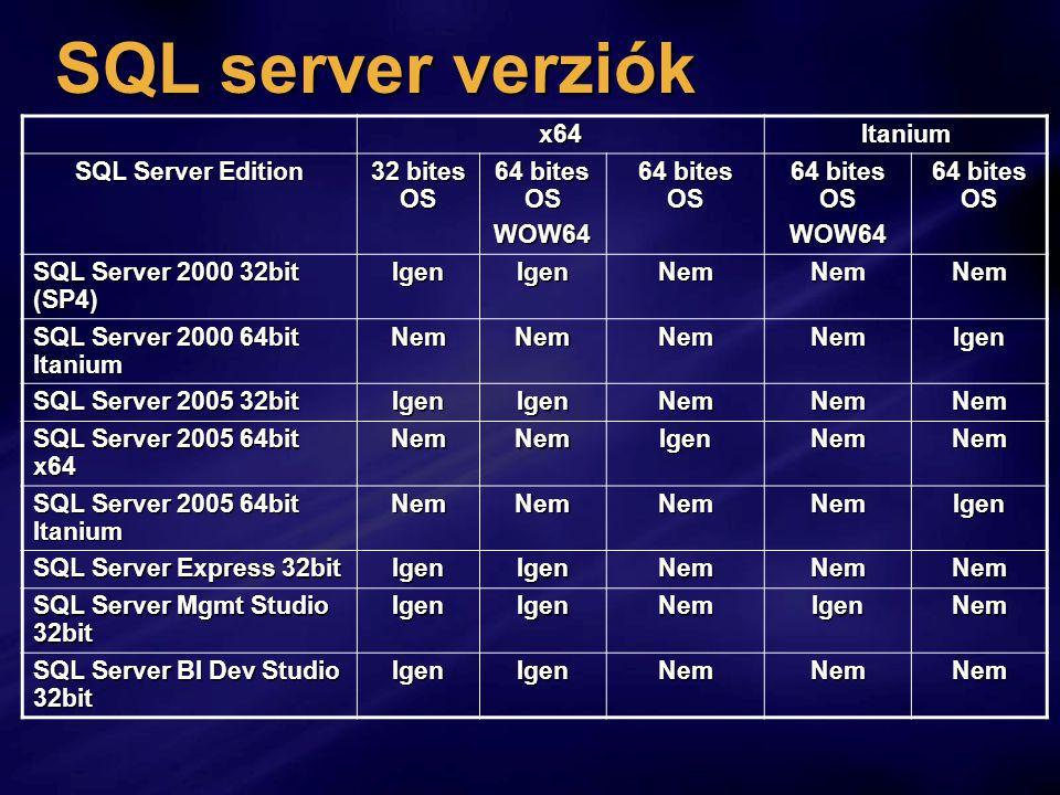 SQL server verziók x64Itanium SQL Server Edition 32 bites OS 64 bites OS WOW64 WOW64 SQL Server 2000 32bit (SP4) IgenIgenNemNemNem SQL Server 2000 64bit Itanium NemNemNemNemIgen SQL Server 2005 32bit IgenIgenNemNemNem SQL Server 2005 64bit x64 NemNemIgenNemNem SQL Server 2005 64bit Itanium NemNemNemNemIgen SQL Server Express 32bit IgenIgenNemNemNem SQL Server Mgmt Studio 32bit IgenIgenNemIgenNem SQL Server BI Dev Studio 32bit IgenIgenNemNemNem