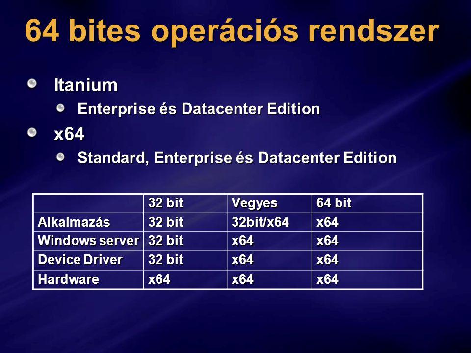 64 bites operációs rendszer Itanium Enterprise és Datacenter Edition x64 Standard, Enterprise és Datacenter Edition 32 bit Vegyes 64 bit Alkalmazás 32 bit 32bit/x64x64 Windows server 32 bit x64x64 Device Driver 32 bit x64x64 Hardwarex64x64x64