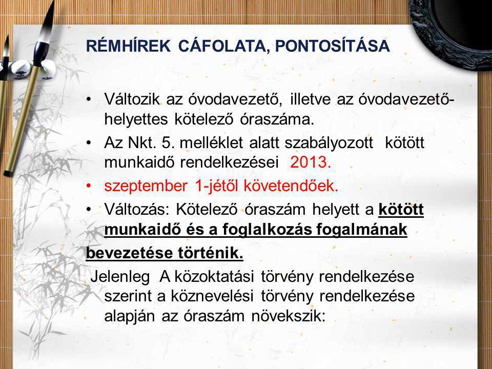 RÉMHÍREK CÁFOLATA, PONTOSÍTÁSA •Változik az óvodavezető, illetve az óvodavezető- helyettes kötelező óraszáma. •Az Nkt. 5. melléklet alatt szabályozott