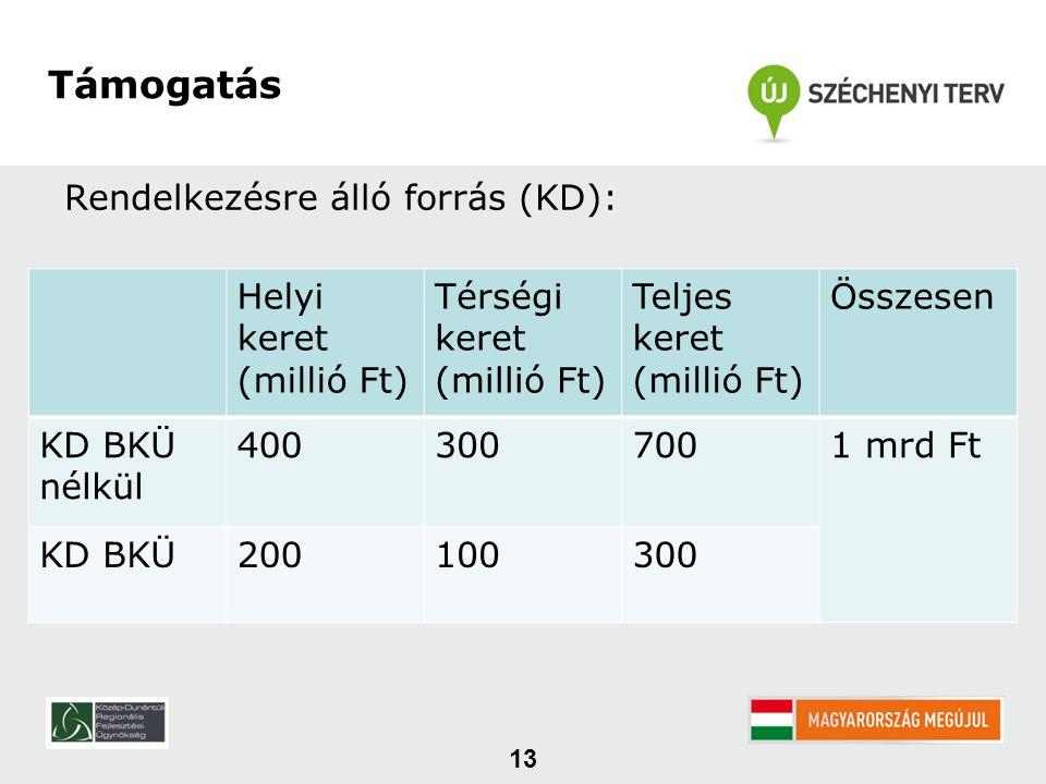 Rendelkezésre álló forrás (KD): 13 Támogatás Helyi keret (millió Ft) Térségi keret (millió Ft) Teljes keret (millió Ft) Összesen KD BKÜ nélkül 4003007001 mrd Ft KD BKÜ200100300