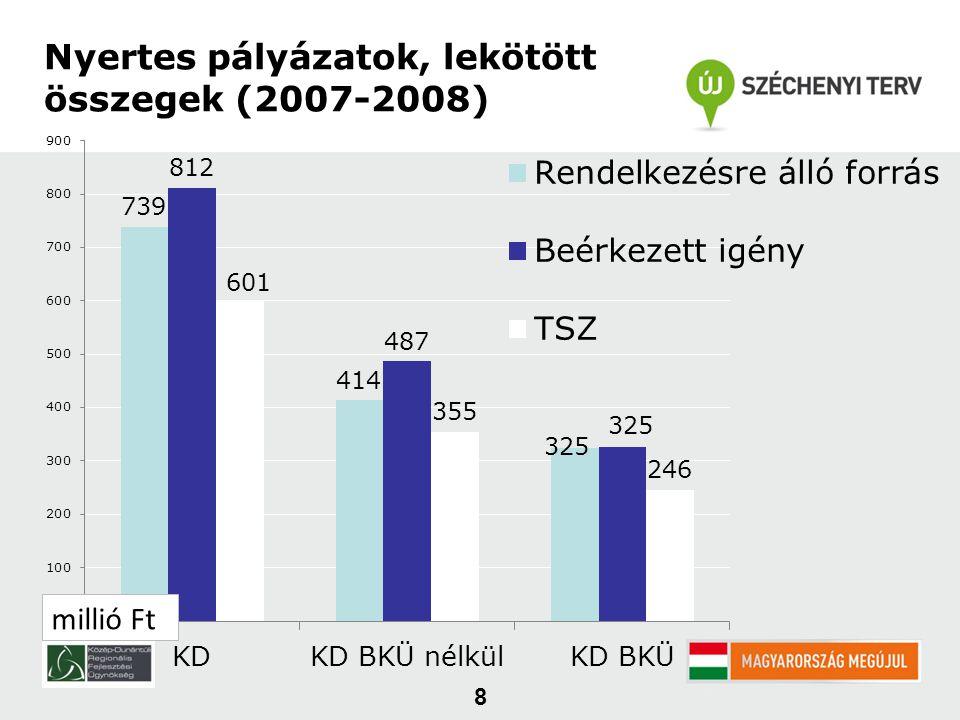 8 Nyertes pályázatok, lekötött összegek (2007-2008)