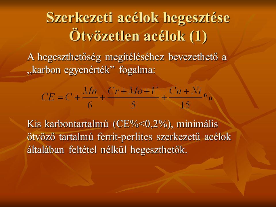 """Szerkezeti acélok hegesztése Ötvözetlen acélok (1) A hegeszthetőség megítéléséhez bevezethető a """"karbon egyenérték fogalma: Kis karbontartalmú (CE%<0,2%), minimális ötvöző tartalmú ferrit-perlites szerkezetű acélok általában feltétel nélkül hegeszthetők."""