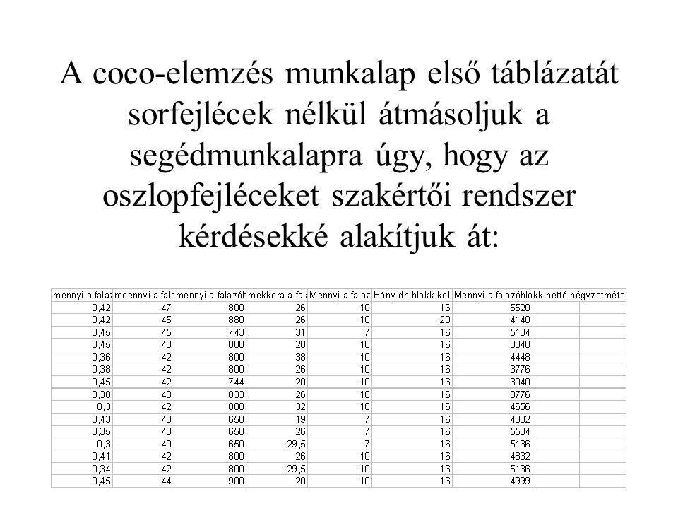 A coco-elemzés munkalap első táblázatát sorfejlécek nélkül átmásoljuk a segédmunkalapra úgy, hogy az oszlopfejléceket szakértői rendszer kérdésekké al