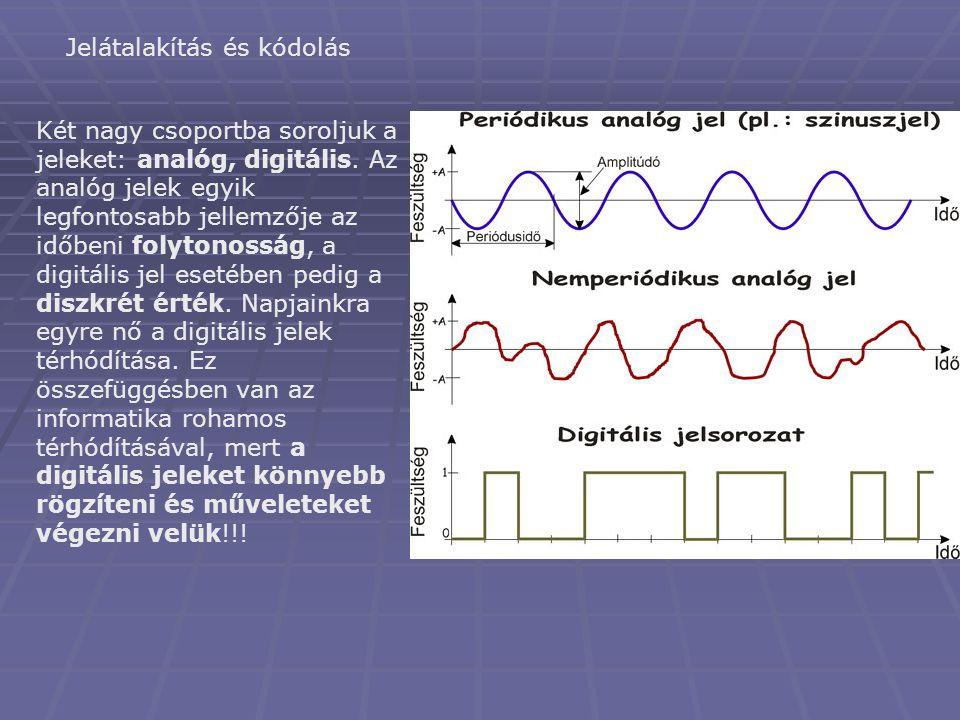 Jelátalakítás és kódolás Két nagy csoportba soroljuk a jeleket: analóg, digitális. Az analóg jelek egyik legfontosabb jellemzője az időbeni folytonoss