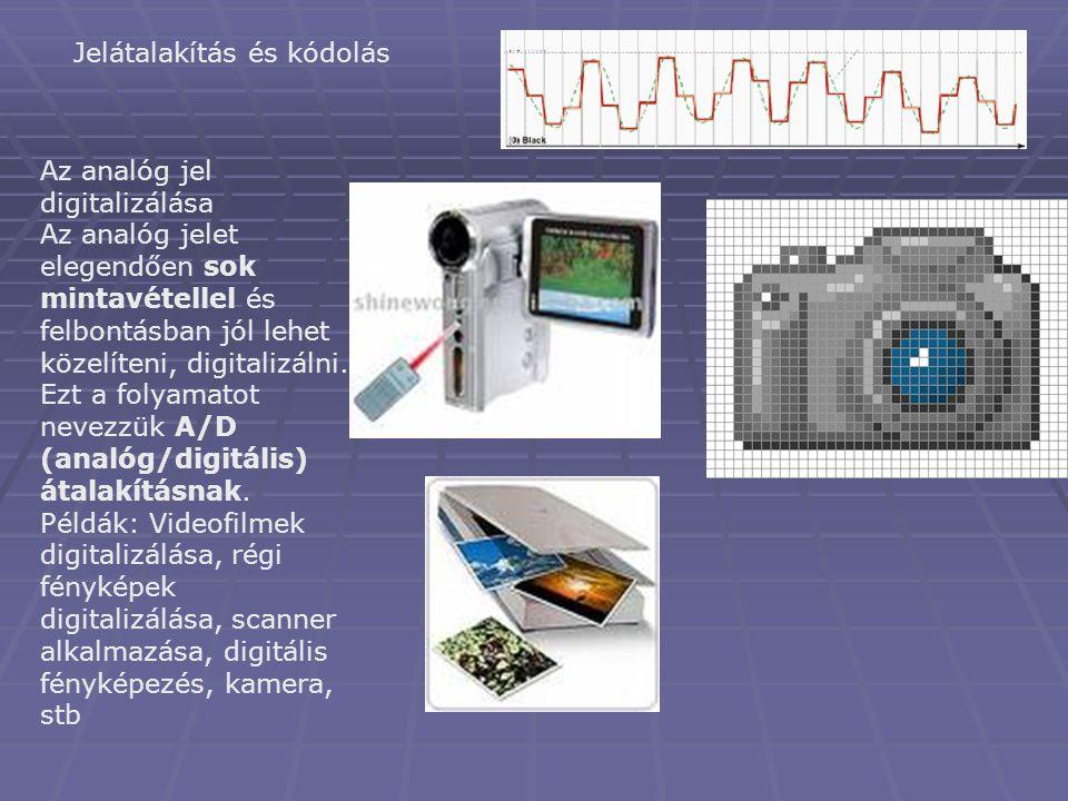 Jelátalakítás és kódolás Az analóg jel digitalizálása Az analóg jelet elegendően sok mintavétellel és felbontásban jól lehet közelíteni, digitalizálni