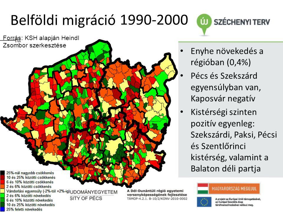 Belföldi migráció • Enyhe növekedés a régióban (0,4%) • Pécs és Szekszárd egyensúlyban van, Kaposvár negatív • Kistérségi szinten pozitív egyenleg: Sz