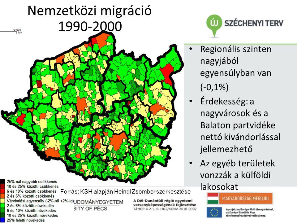 Nemzetközi migráció • Regionális szinten nagyjából egyensúlyban van (-0,1%) • Érdekesség: a nagyvárosok és a Balaton partvidéke nettó kivándorlással j