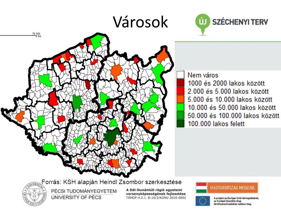 Városok 10000 fő felett Forrás: KSH alapján Heindl Zsombor szerkesztése