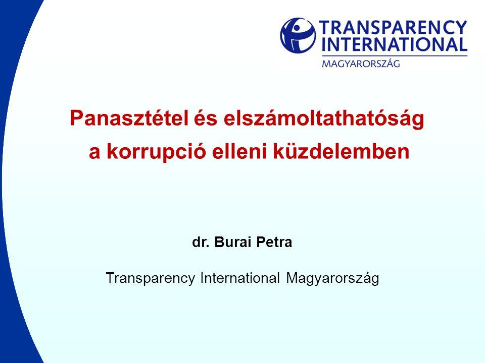 Panasztétel és elszámoltathatóság a korrupció elleni küzdelemben dr. Burai Petra Transparency International Magyarország