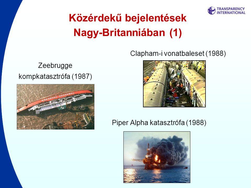 Közérdekű bejelentések Nagy-Britanniában (1) Zeebrugge kompkatasztrófa (1987) Clapham-i vonatbaleset (1988) Piper Alpha katasztrófa (1988)
