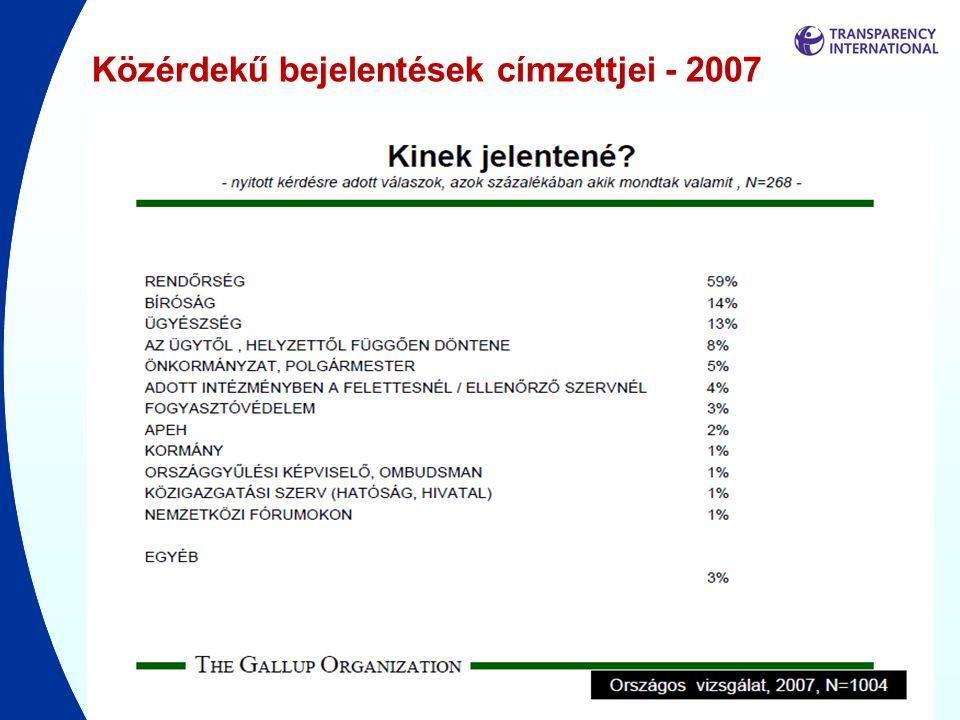 Közérdekű bejelentések címzettjei - 2007
