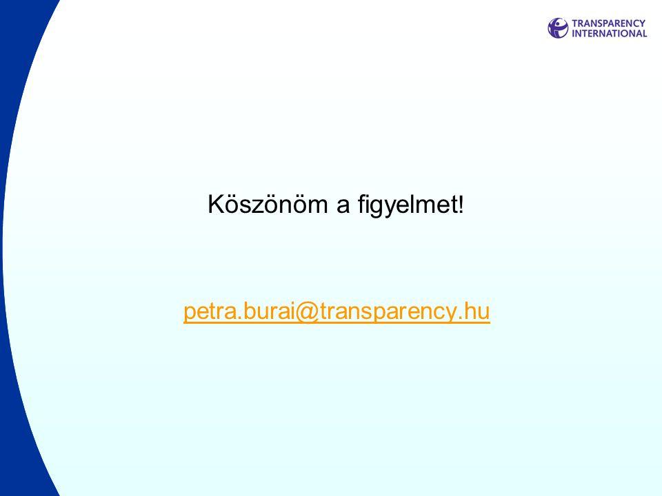 Köszönöm a figyelmet ! petra.burai@transparency.hu