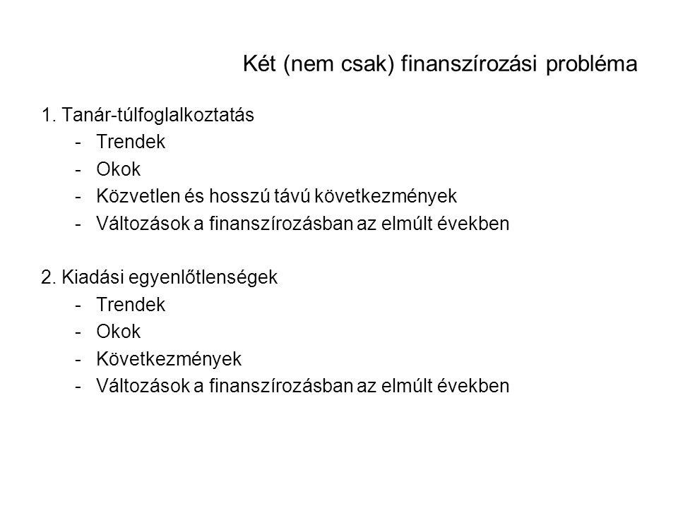 Két (nem csak) finanszírozási probléma 1.