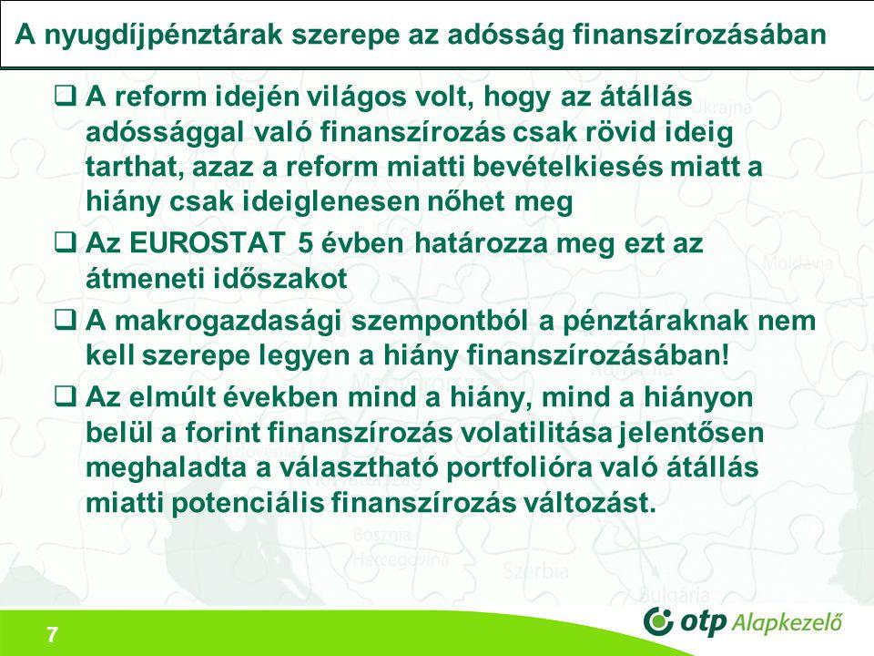 7 A nyugdíjpénztárak szerepe az adósság finanszírozásában  A reform idején világos volt, hogy az átállás adóssággal való finanszírozás csak rövid ideig tarthat, azaz a reform miatti bevételkiesés miatt a hiány csak ideiglenesen nőhet meg  Az EUROSTAT 5 évben határozza meg ezt az átmeneti időszakot  A makrogazdasági szempontból a pénztáraknak nem kell szerepe legyen a hiány finanszírozásában.